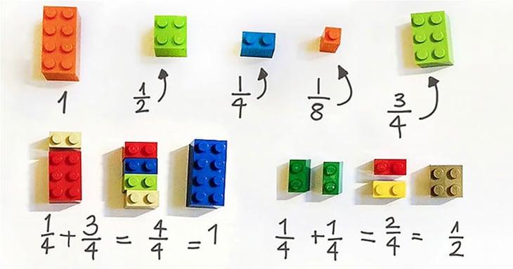 Tipps zu spielerischem Lernen mit Mathe lego